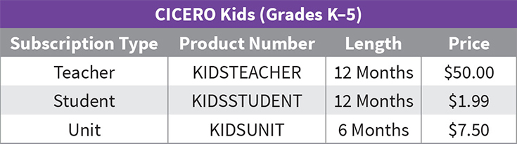 Kids_subscription_chart